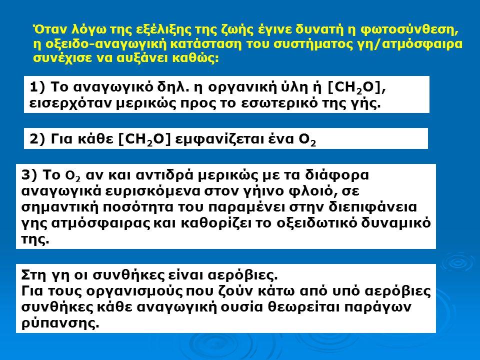 2) Για κάθε [CΗ2Ο] εμφανίζεται ένα Ο2